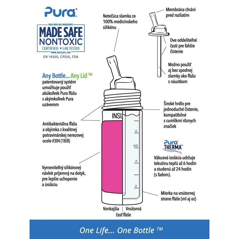 ... Pura® TERMO fľaša so slamkou 260ml-zelená ... b1620b1301e